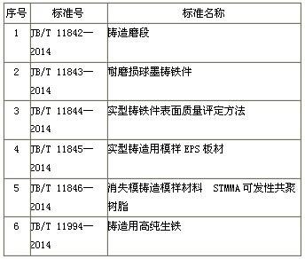 http://www.zhuzao.com/UploadFile/Newsuppic/day_140925/201409250849095828.jpg